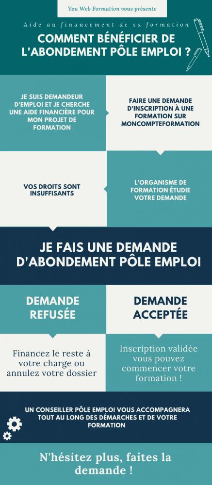 infographie_abondement_pôle_emploi